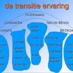 Transitie ervaring